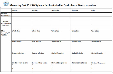 numeracy continuum tracking sheet year 2 pdf